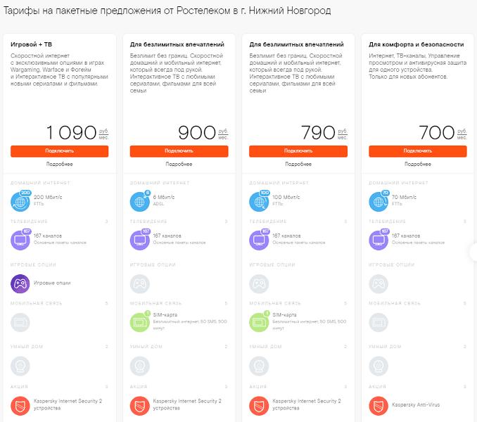 Тарифы на пакетные предложения от Ростелеком в г. Нижний Новгород
