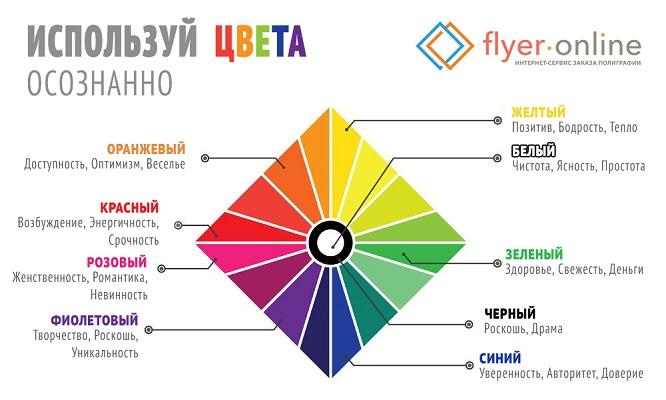 значения цветов